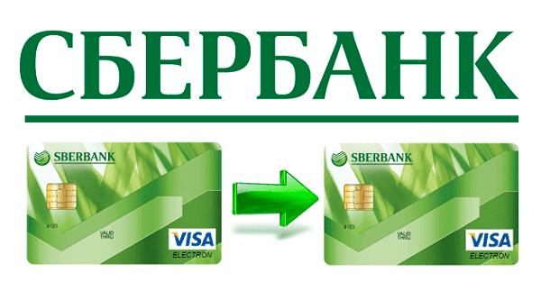 Время зачисления денег на кредитную карту Сбербанка