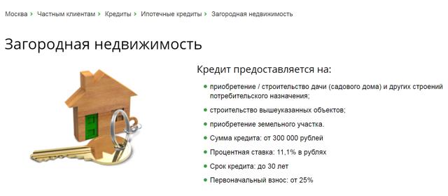 Ипотека на дом с земельным участком в Сбербанке: особенности кредитования и отзывы заемщиков