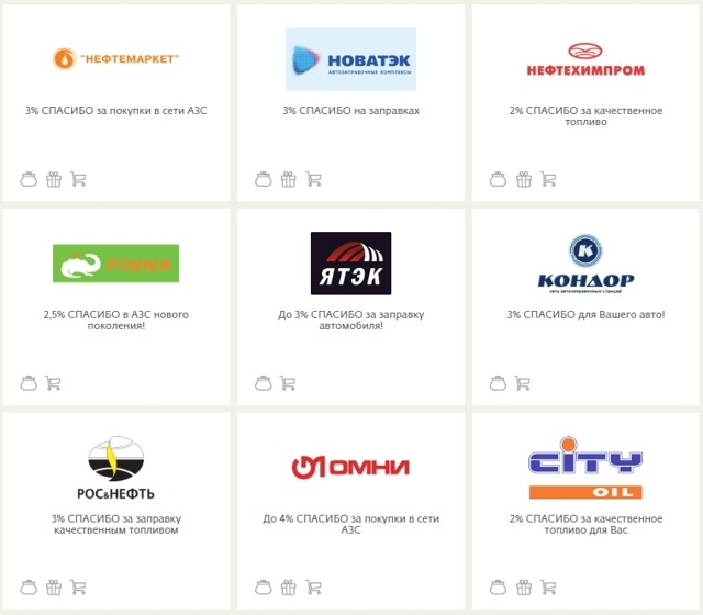 На каких заправках можно расплатиться Спасибо от Сбербанка: партнеры АЗС