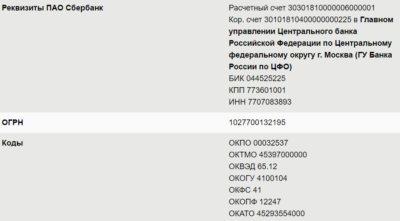 500000 рублей без поручителей и справок